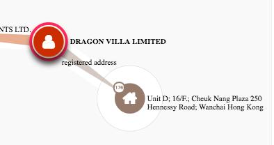 Dragon Villa