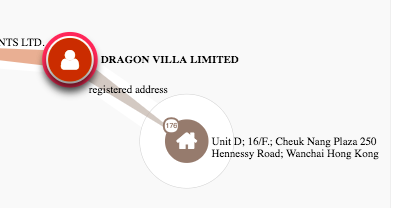 Dragon Villa