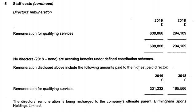 BCFC Accounts Figure 4