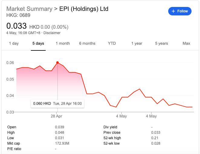 EPi Holdings